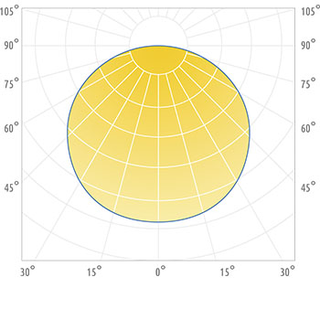 Диаграмма Д
